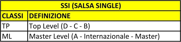 Salsa Single