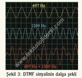 DTMF sinyal şekli