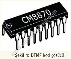 CM8870