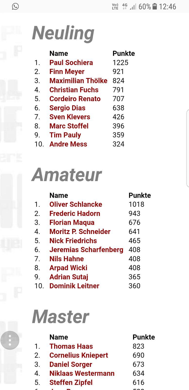 Fred Hadorn fait partie des meilleures amateurs 2017