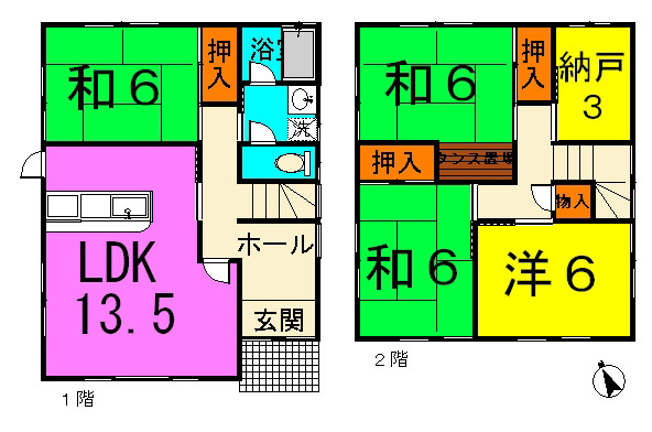あなたなら2階の納戸をどう使いますか?