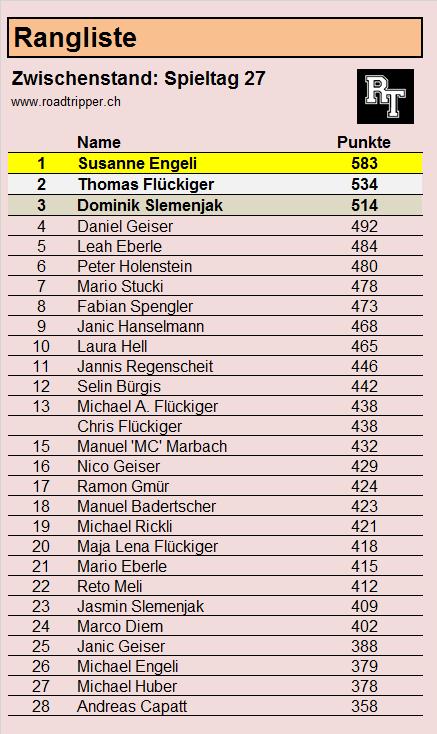 Spieltag 27 (Halbfinals)