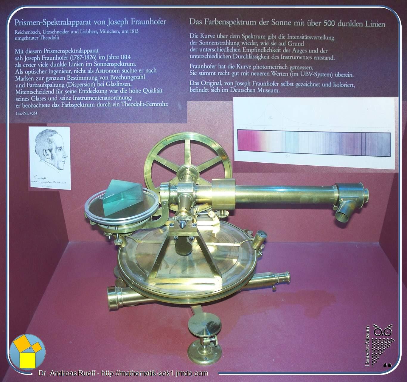 Prismen-Spektralapparat von Fraunhofer