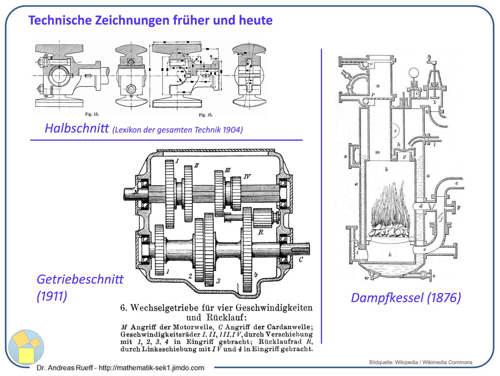 Atemberaubend Wie Funktionieren Dampfkessel Ideen - Elektrische ...