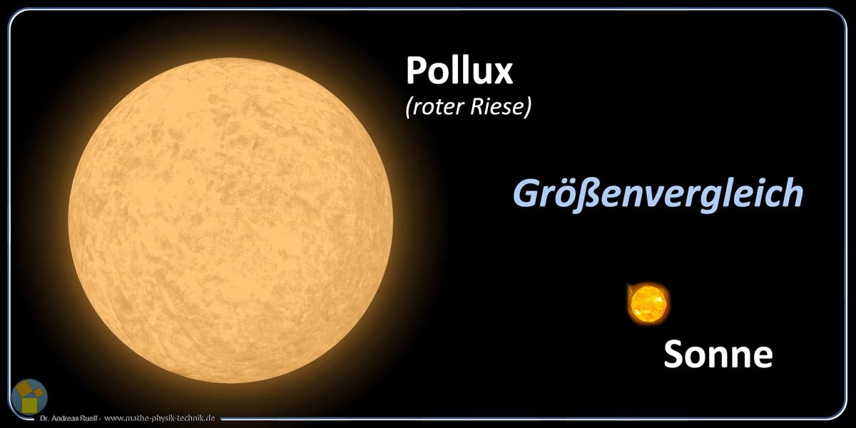 Durchmesser Proton