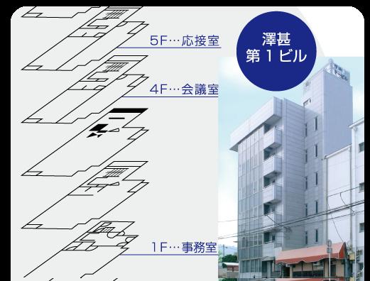 澤甚第一ビル