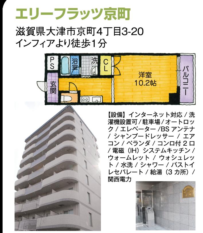 近隣のマンション・宿泊施設