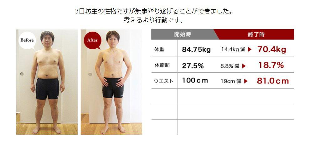 男性用ボディメイク、ビフォーアフター、3日坊主の性格ですが、無事やり遂げることができました。考えるより行動です。大阪の人気パーソナルトレーニングジム【ファーストクラストレーナーズ】ボディメイク、ダイエット、筋トレ、スタイルアップ