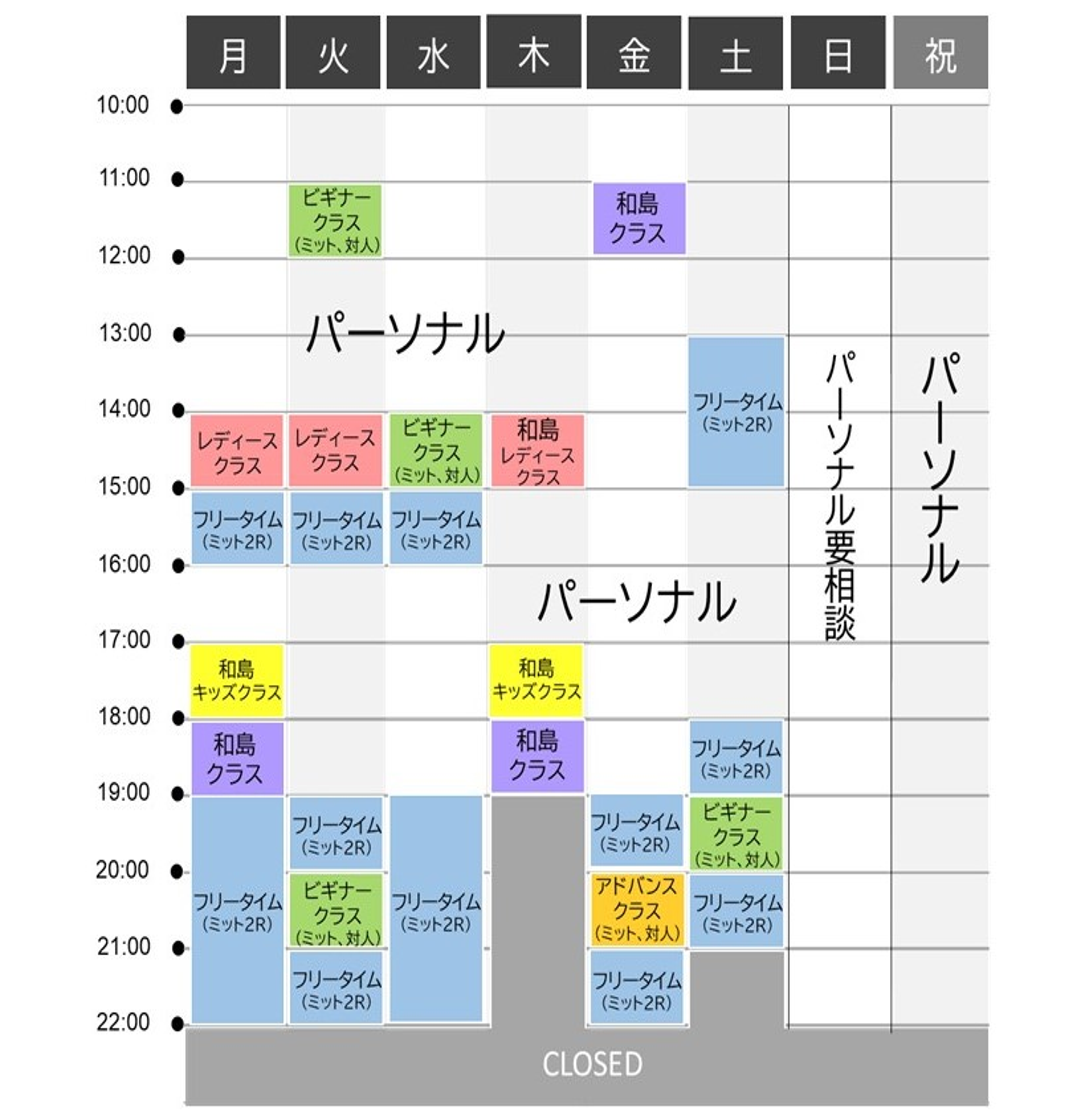十三店(大阪市淀川区)大阪の十三、塚本、南方パーソナルトレーニングジム、キックボクシング