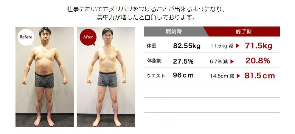 男性用ボディメイク、ビフォーアフター、仕事においてもメリハリをつけることができるようになり、集中力が増したと自負しております。大阪の人気パーソナルトレーニングジム【ファーストクラストレーナーズ】ボディメイク、ダイエット、筋トレ、スタイルアップ