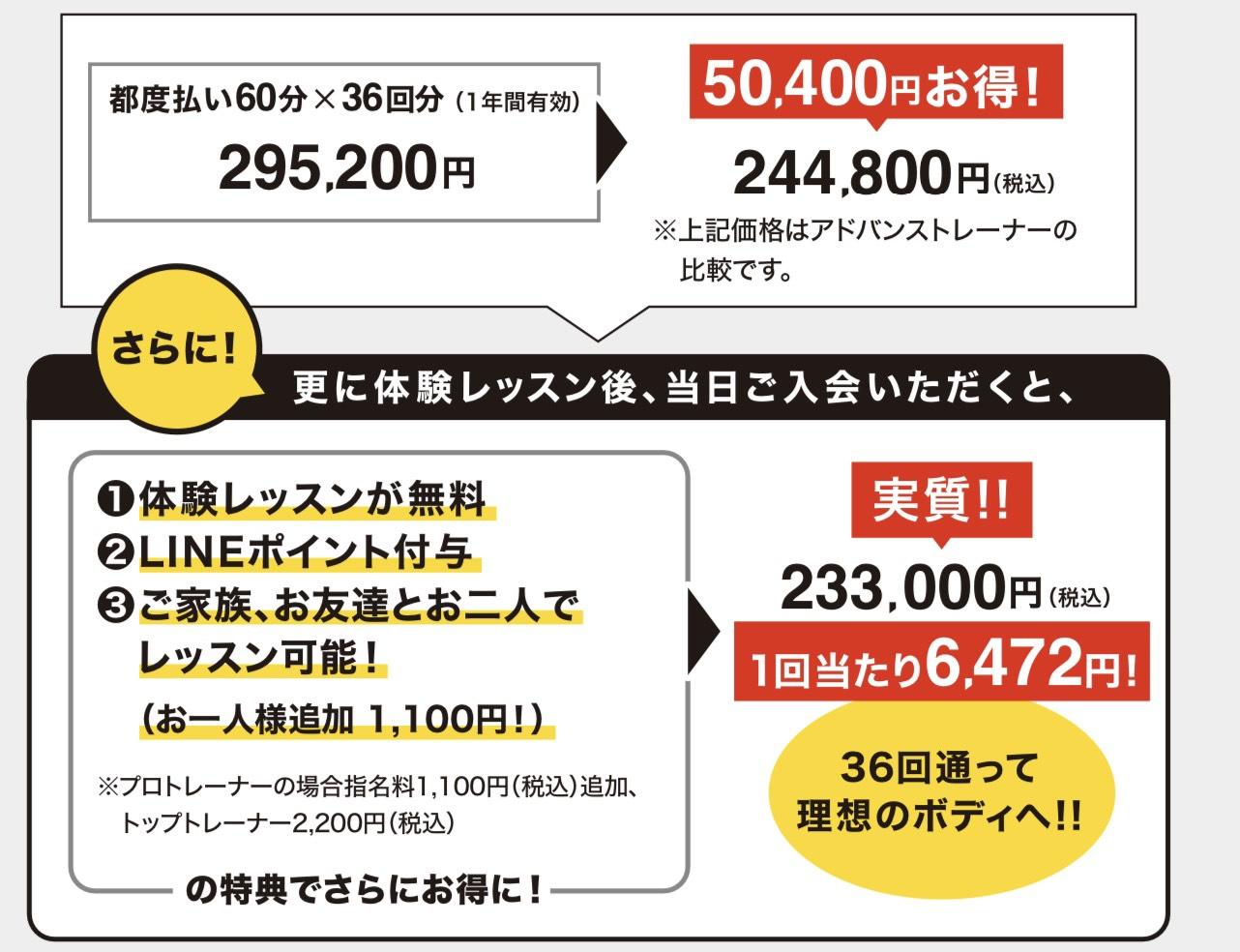 ダイエット・ボディメイク36人気のお得なプラン、大阪の人気パーソナルトレーニング【ファーストクラストレーナーズ】パーソナルジム、ボディメイク、ダイエット、筋トレ、スタイルアップ