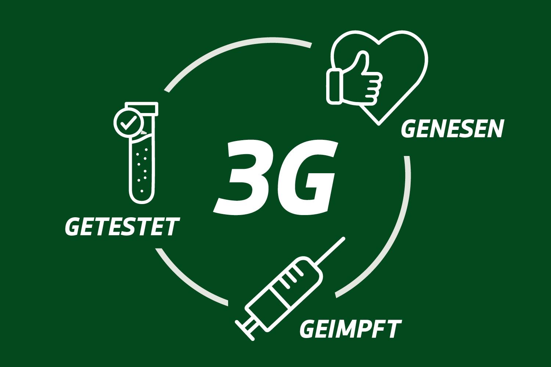 3G-Regel ab 03.September 2021