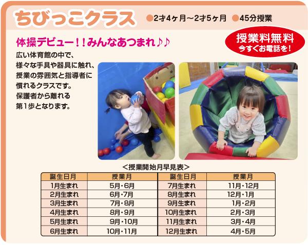 体操教室,2才3ヶ月〜2才4ヶ月