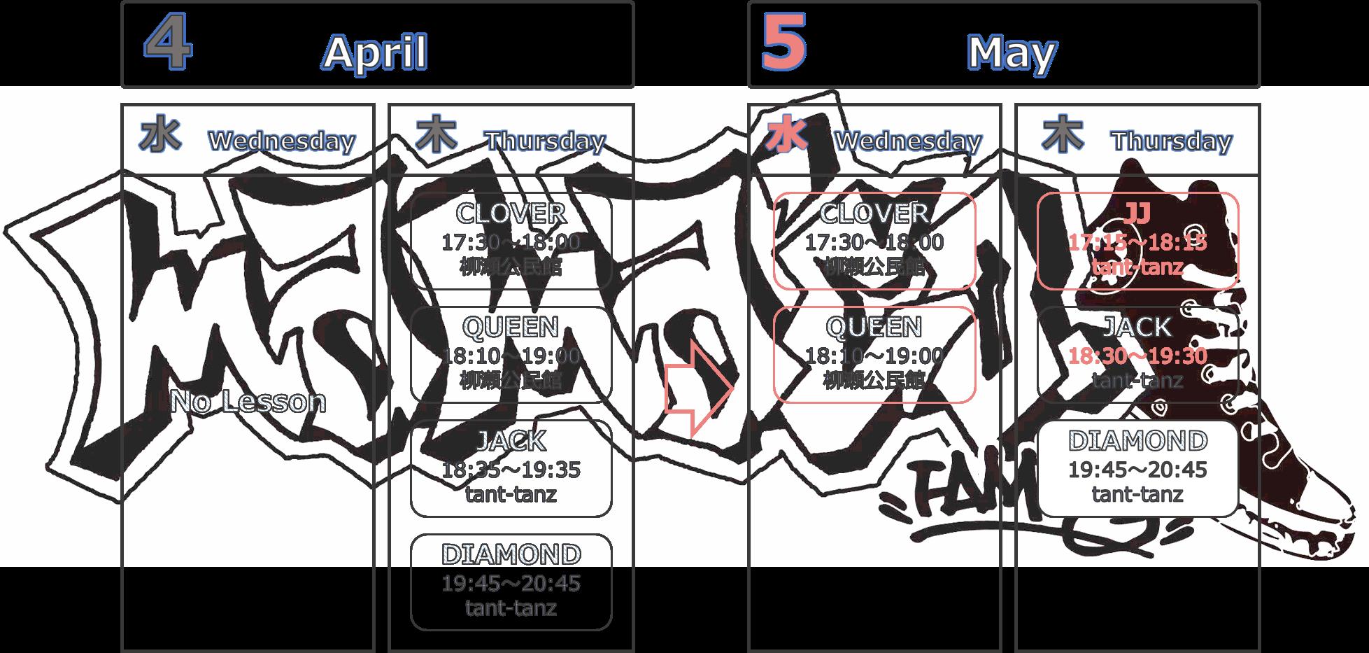 5月クラス変更について