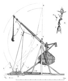 Dessin français du 19e siècle représentant un trébuchet médiéval de trois quarts