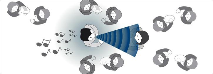 Richtmikrofone blenden Hintergrundgeräusche aus, so dass Sie sich besser auf Ihren Gesprächspartner konzentrieren können