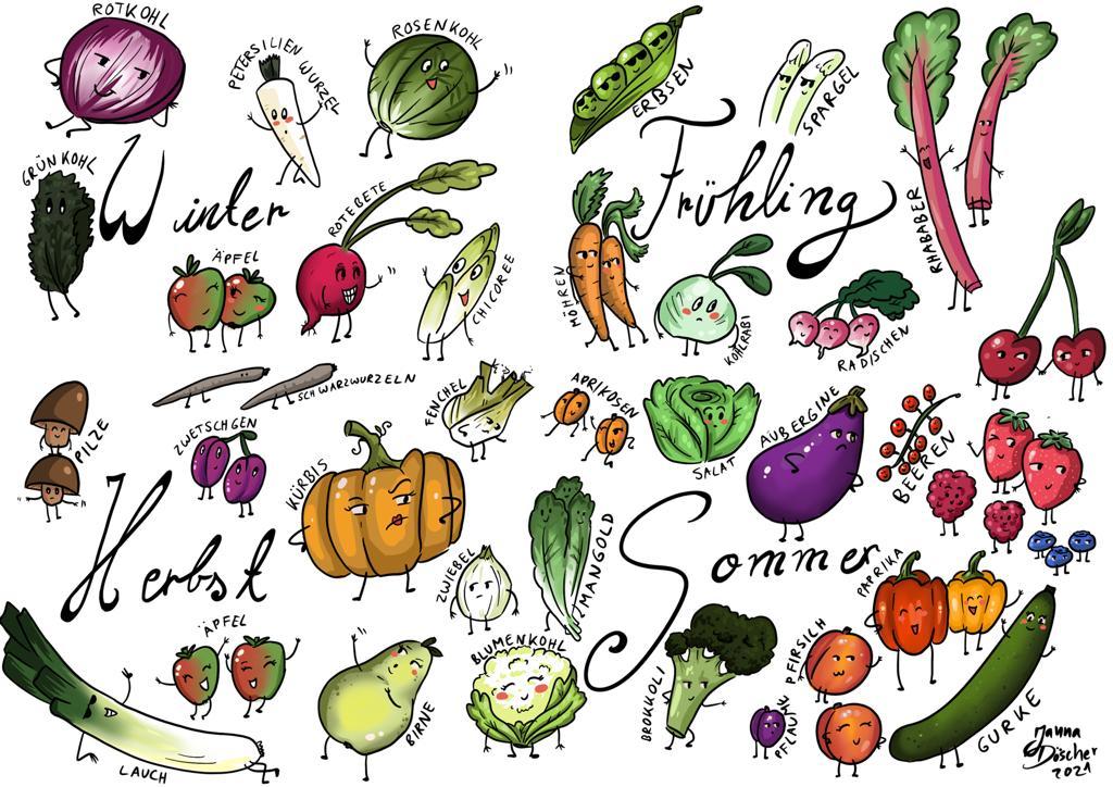 Entdeckerküchen-Blog & Rezepte für Kids