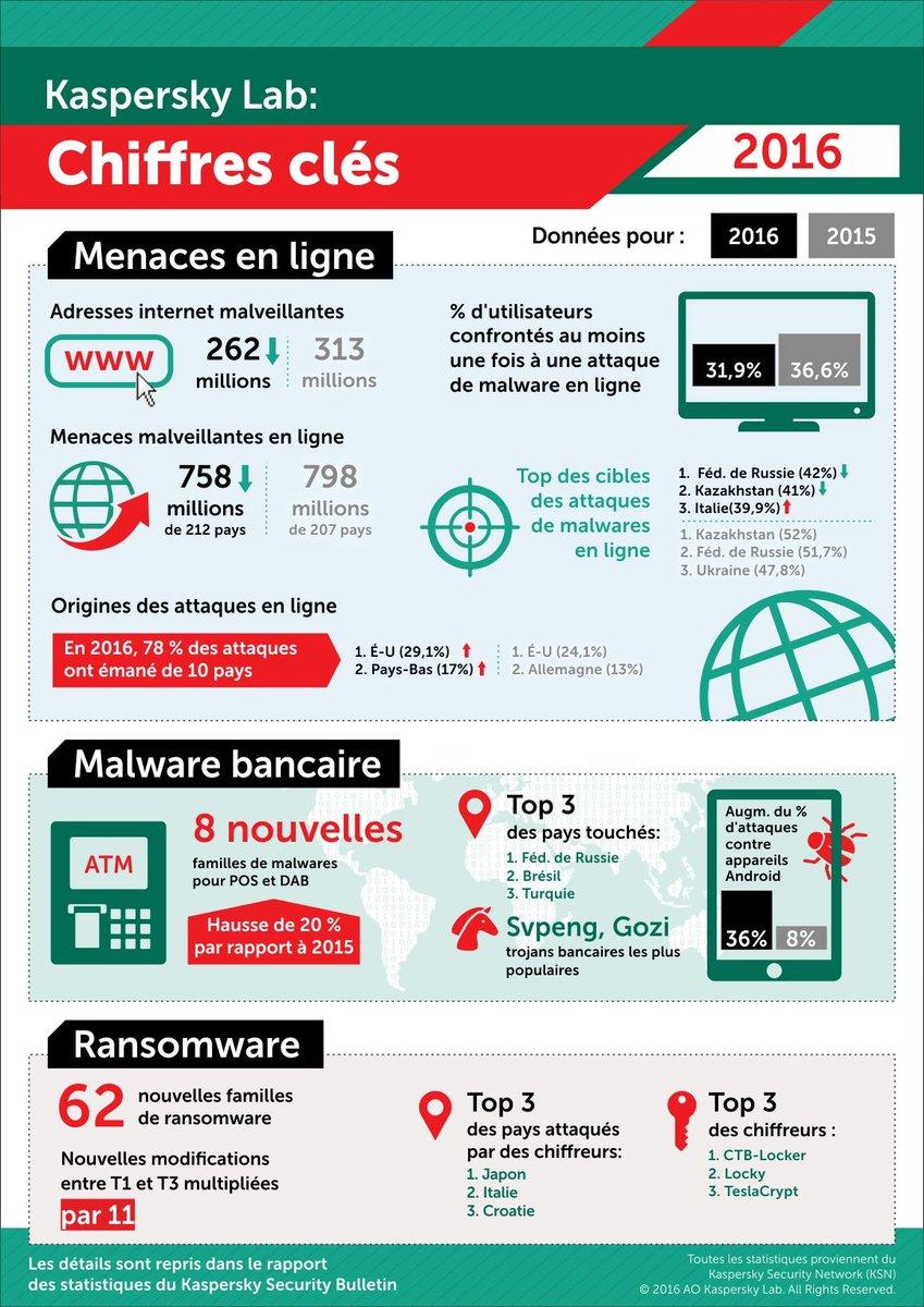 CYBERCORREZE - cybercriminalité