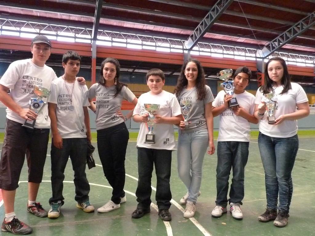 Club CEPA Viña del Mar, ¡gana  5 copas y una medalla en torneo de El Salvador!!