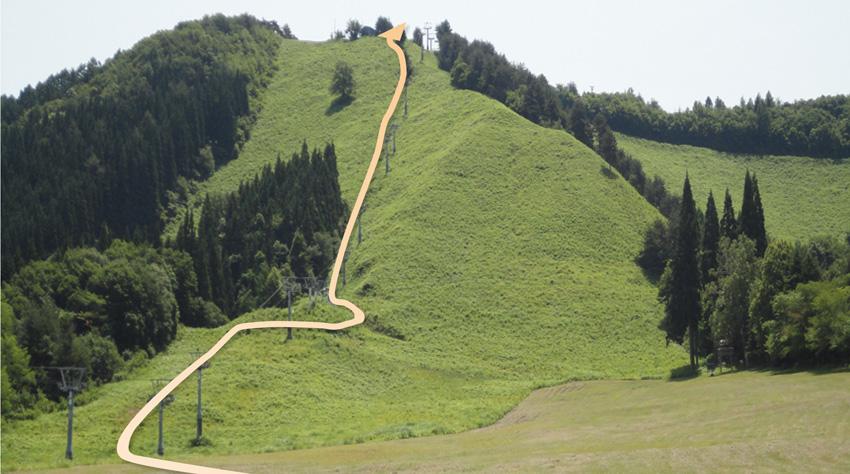 2.  ファミリーゲレンデから、急峻な「前平バーン」へ向かう。右端にスキー神社