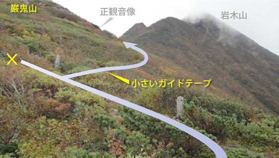 「巌鬼山」手前から、小さいガイドテープを目安に右に巻き「正観音」へ