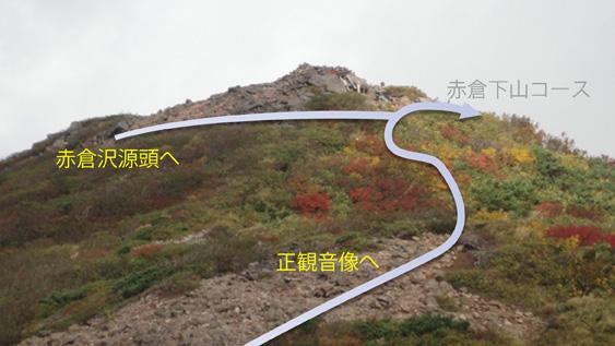 「赤倉御殿」分岐から「赤倉大崩落源頭」への登山道「外」の道