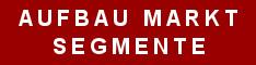 Marktentwicklung / Neue Märkte / Business Development