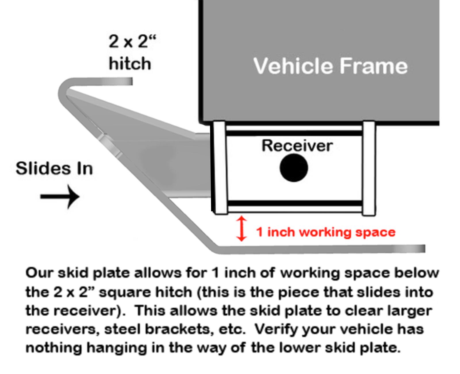 Vehicle Specs