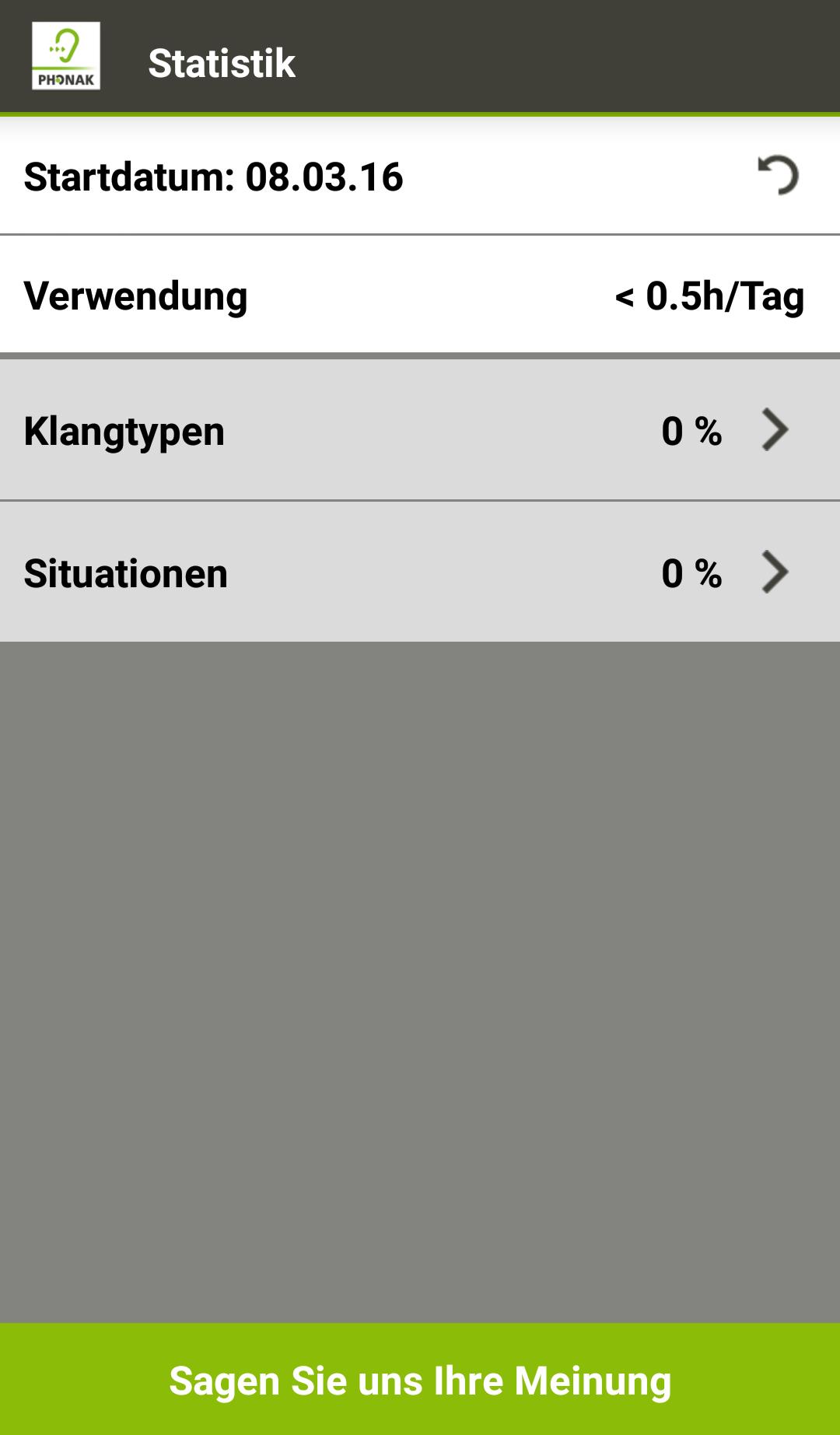 Statistische Auswertung der App-Nutzung.