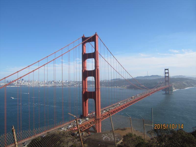 ゴールデンゲートとサンフランシスコ遠望(カリフォルニア州)