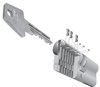 ASSA Sicherheitsschließzylinder