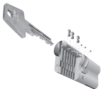 ASSA Sicherheitsschließzylinder... Schlüsseldienst & Schlüsselnotdienst Hamburg, Schlüssel & Schlösser, Einbruchschutz, Einbau Panzerriegel, Schlossdienst, Türöffnung, Schlüsseldienst Hamburg