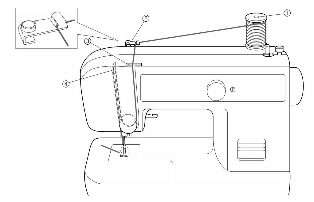 Вышивание картинок нитками мулине в домашних условиях пошагово инструкции