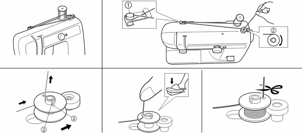 как правильно намотать шпулю на швейной машинке