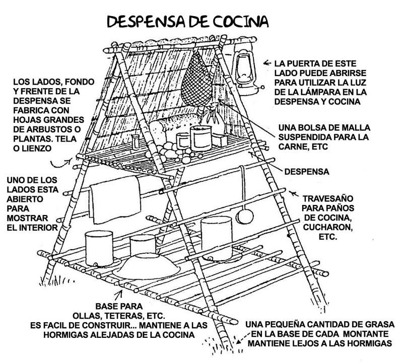 Manual de especialidades scouts v. 1. 0.