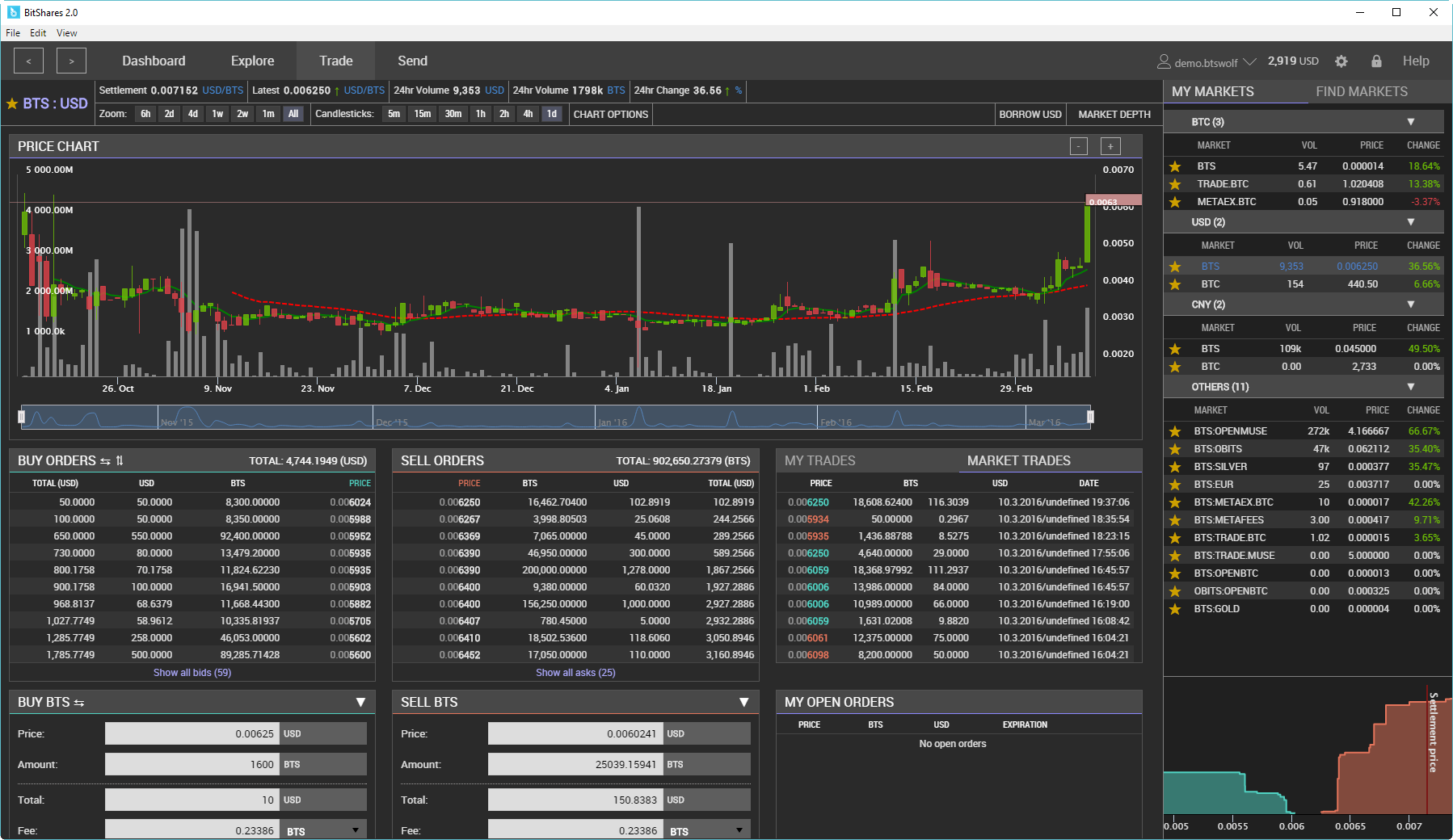 Trading Interface