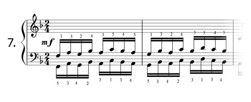 Piano technique exercise N°7 in F