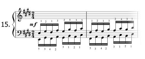 Piano technique exercise N°15 in E