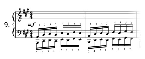 Piano technique exercise N°9 in A