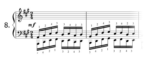 Piano technique exercise N°8 in A