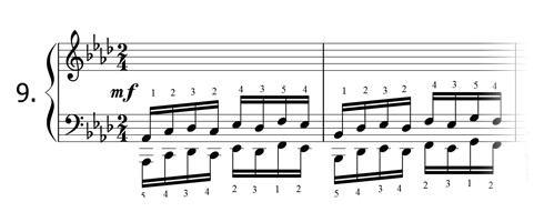 Piano technique exercise N°9 in Ab