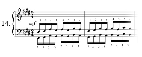 Piano technique exercise N°14 in E