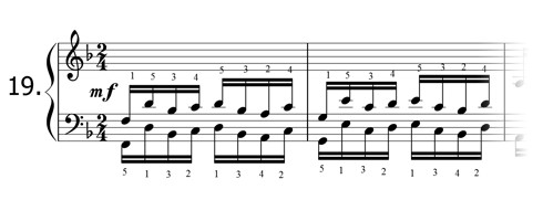 Piano technique exercise N°19 in F