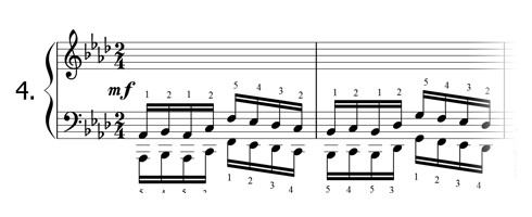 Piano technique exercise N°4 in Ab