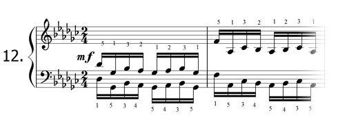 Piano technique exercise N°12 in Gb