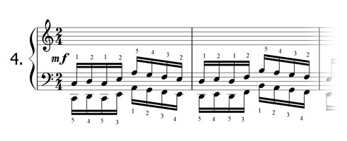 Piano technique exercise N°4 in C