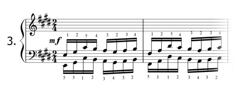 Piano technique exercise N°3 in E