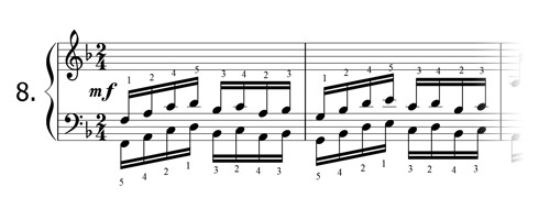 Piano technique exercise N°8 in F