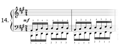 Piano technique exercise N°14 in A