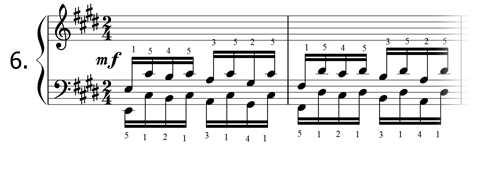 Piano technique exercise N°6 in E